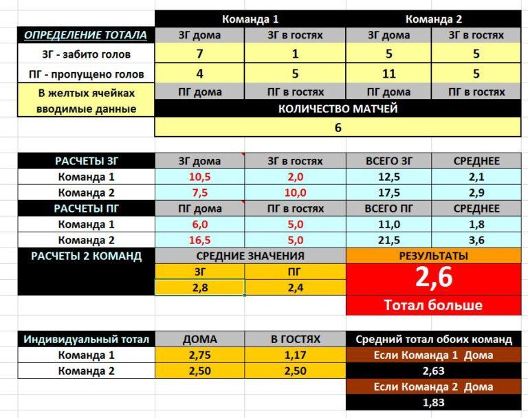 Формула для расчета ставок в футболе [PUNIQRANDLINE-(au-dating-names.txt) 30