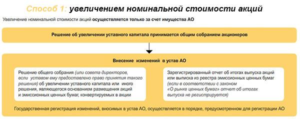 Уставный капитал букмекерскую контору [PUNIQRANDLINE-(au-dating-names.txt) 56